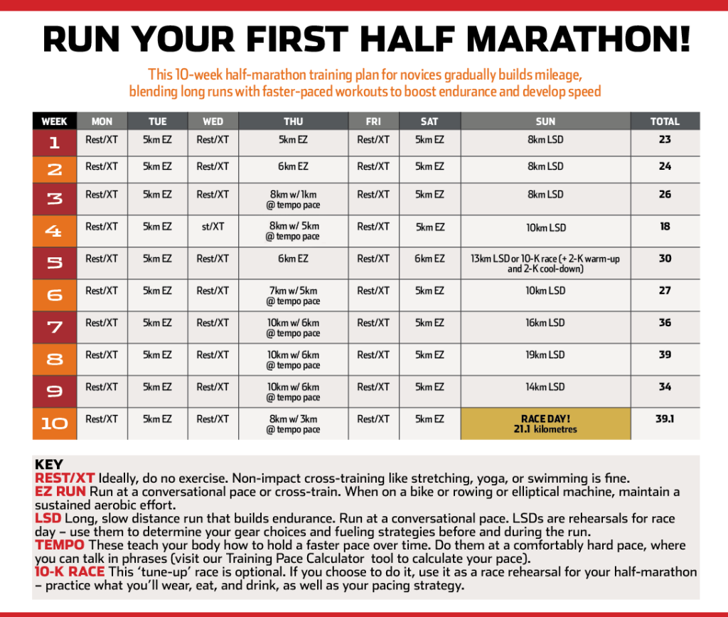 Marathon Training Plans | 16 Week Marathon Training Schedule