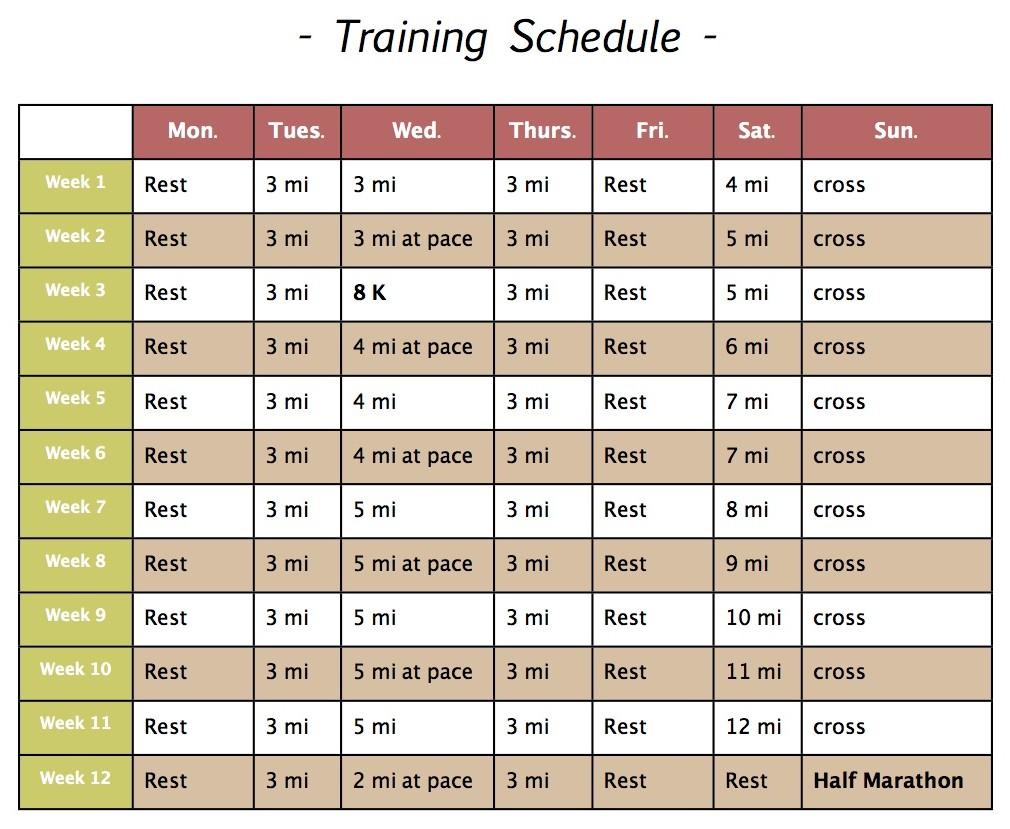 physical training schedule Physical fitness test administered within i or 2 days of arrival, and contrast physical fitness, training outcomes, and injury if trainees pass the test, they go on directly to bct test criteria rates between personnel entering bct from the ftu and those.